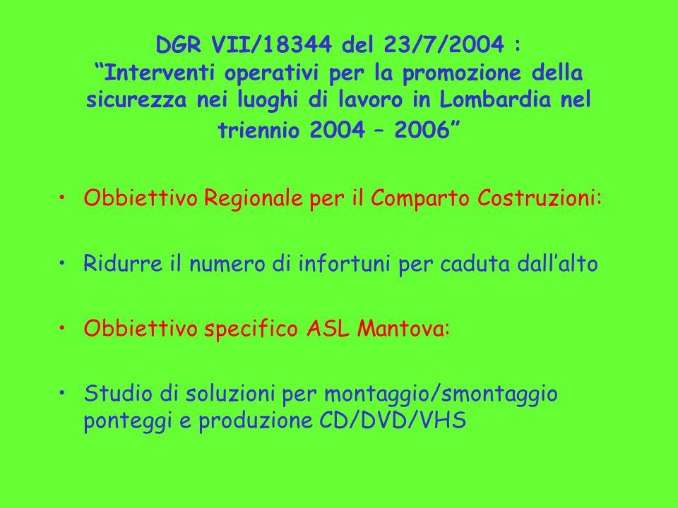 DGR VII/18344 del 23/7/2004 : Interventi operativi per la promozione della sicurezza nei luoghi di lavoro in Lombardia nel triennio 2004 – 2006