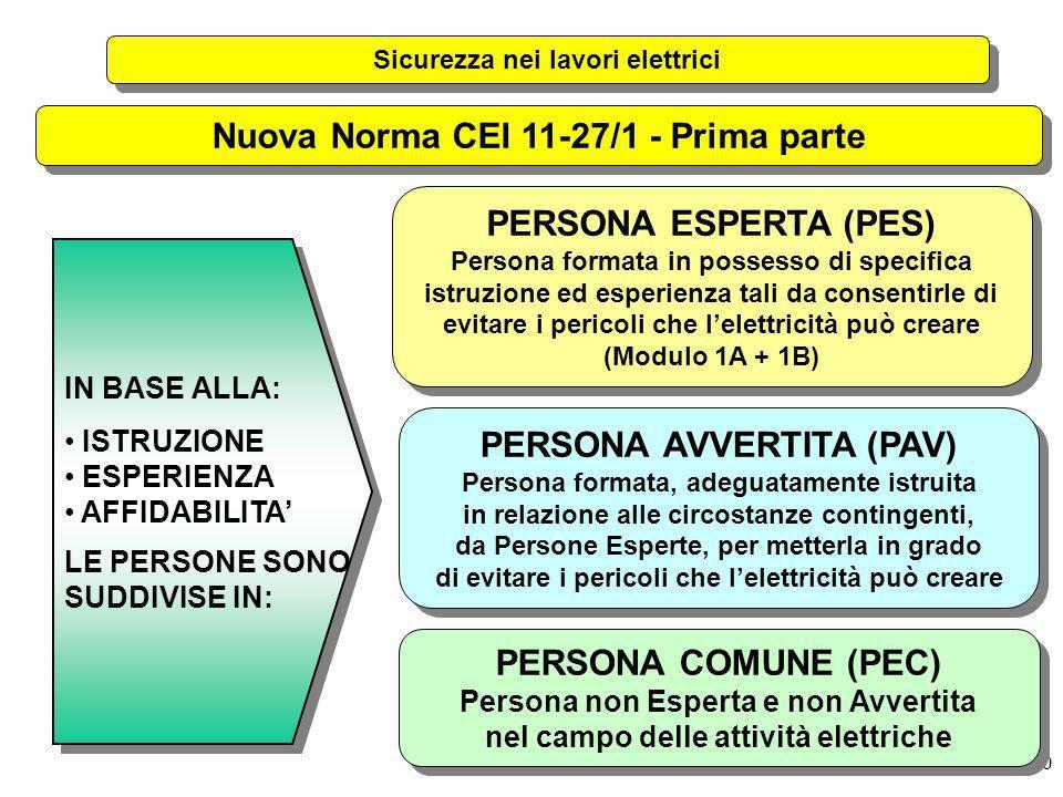 Nuova Norma CEI 11-27/1 - Prima parte
