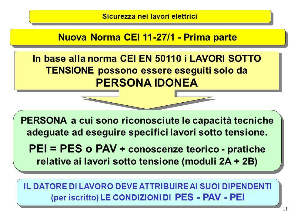 Sicurezza nei lavori elettrici Nuova Norma CEI 11-27/1 - Prima parte