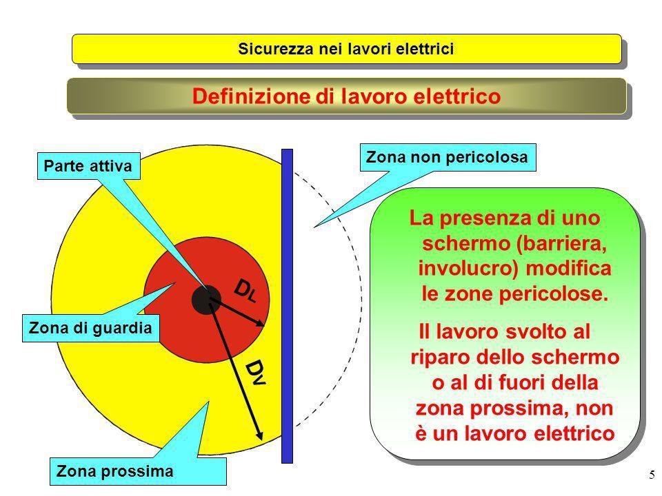 Sicurezza nei lavori elettrici Definizione di lavoro elettrico