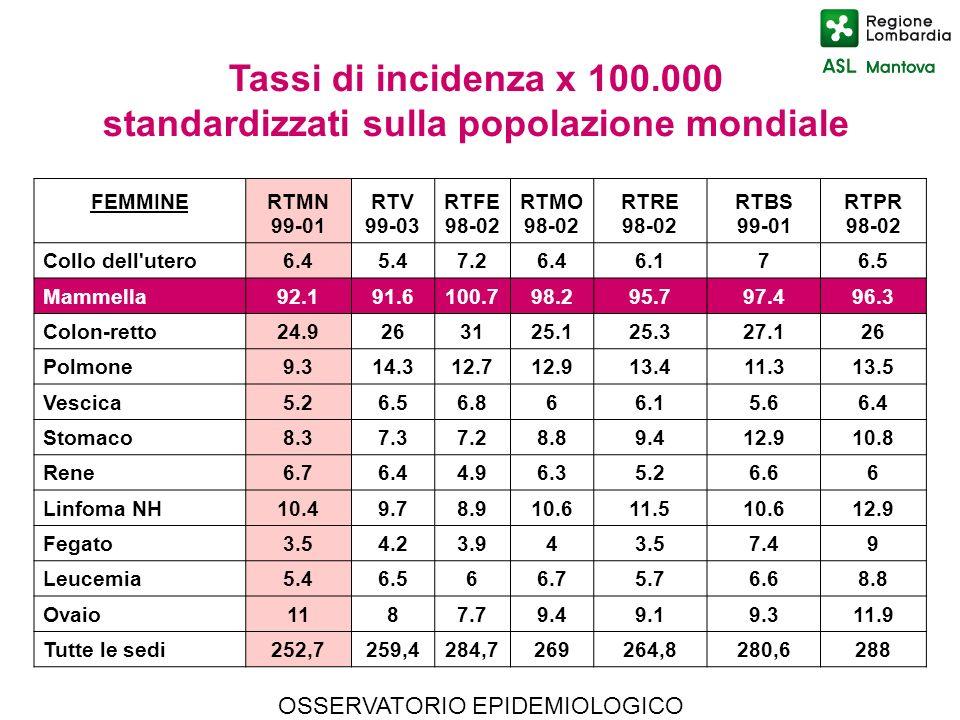 standardizzati sulla popolazione mondiale