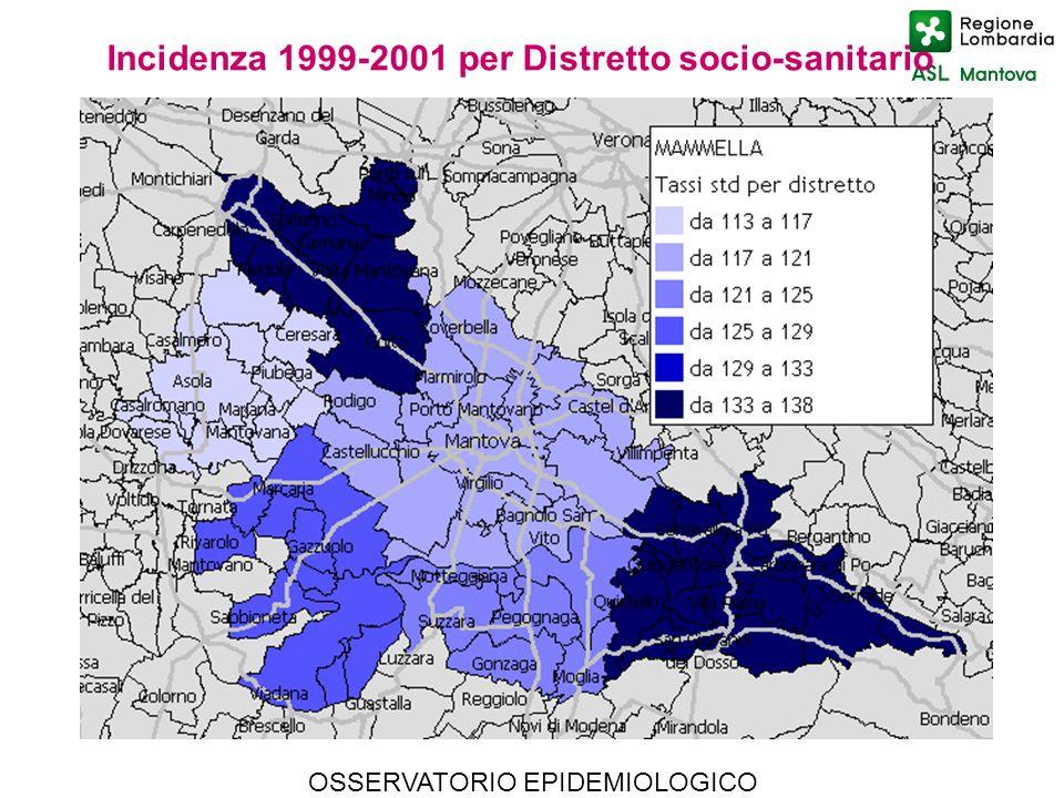 Incidenza 1999-2001 per Distretto socio-sanitario