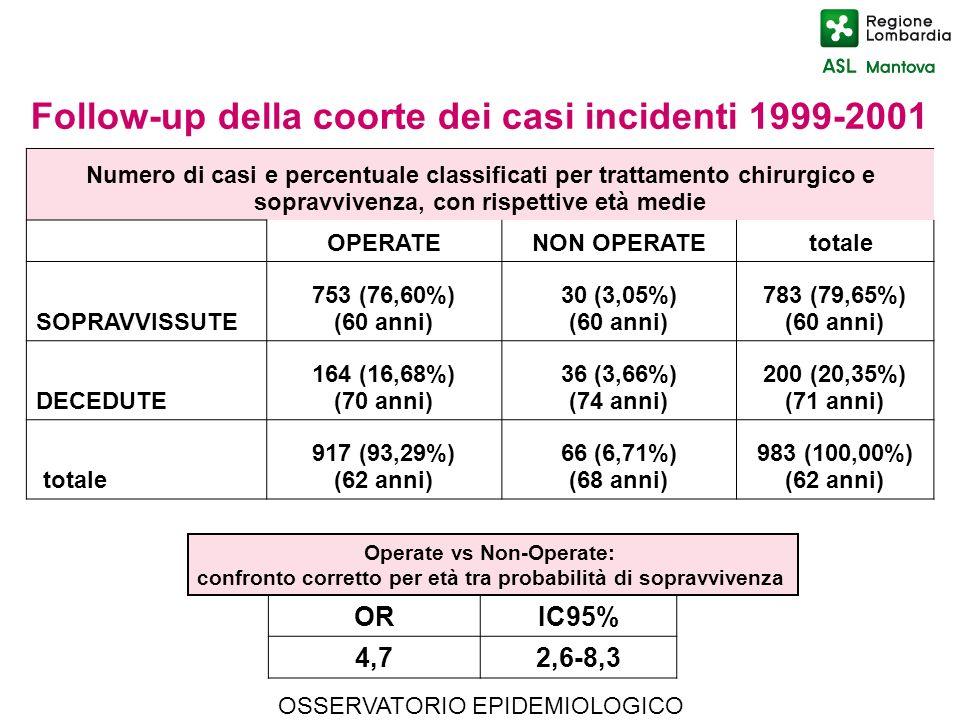 Follow-up della coorte dei casi incidenti 1999-2001
