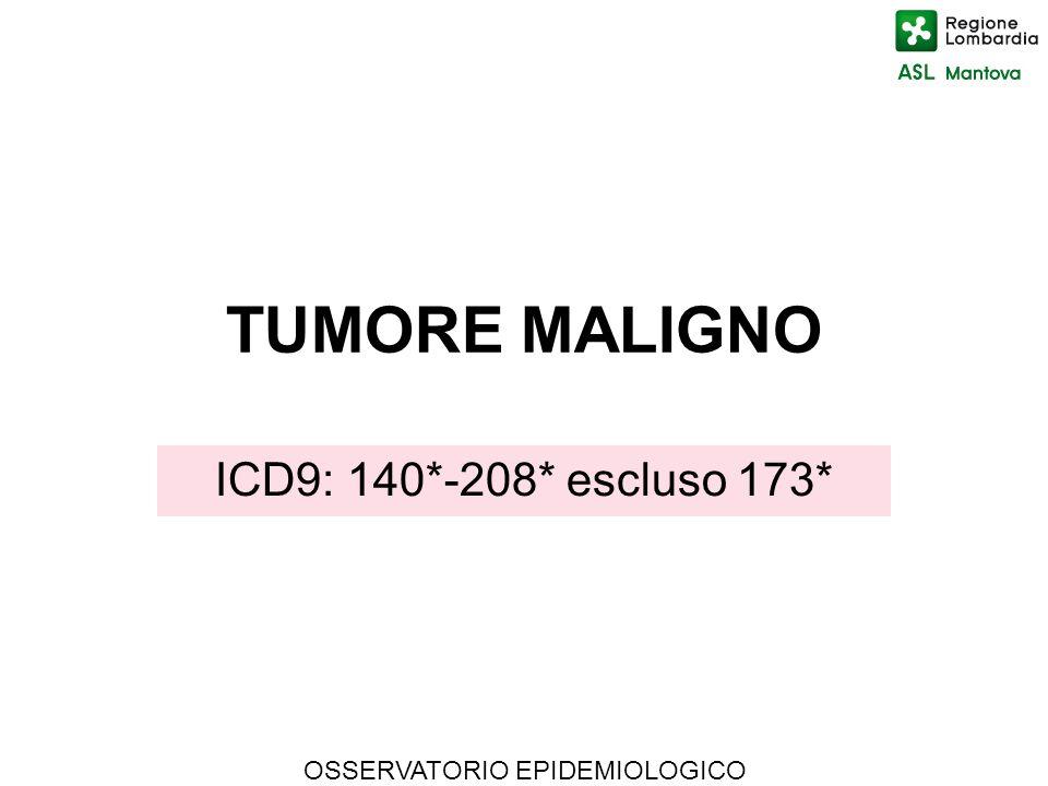 TUMORE MALIGNO ICD9: 140*-208* escluso 173*