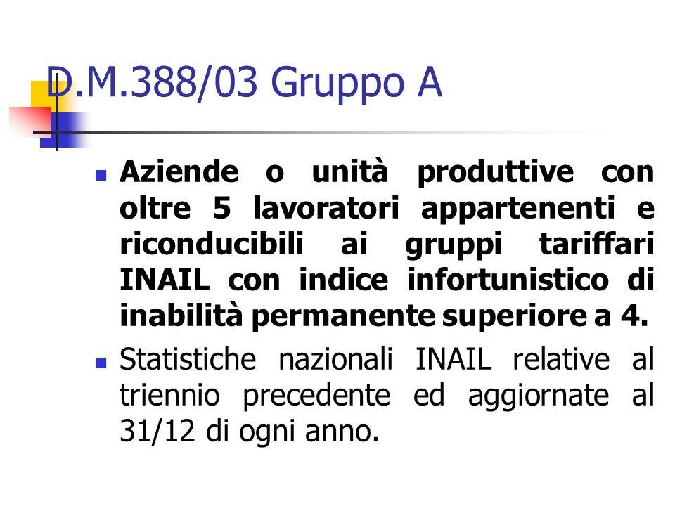D.M.388/03 Gruppo A