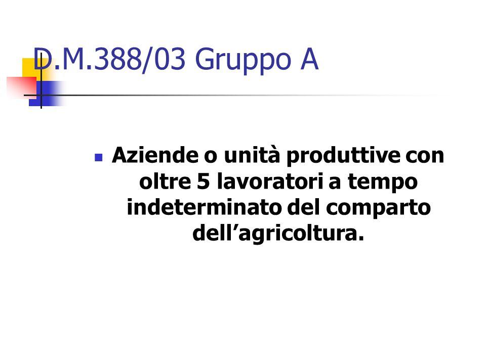 D.M.388/03 Gruppo A Aziende o unità produttive con oltre 5 lavoratori a tempo indeterminato del comparto dell'agricoltura.