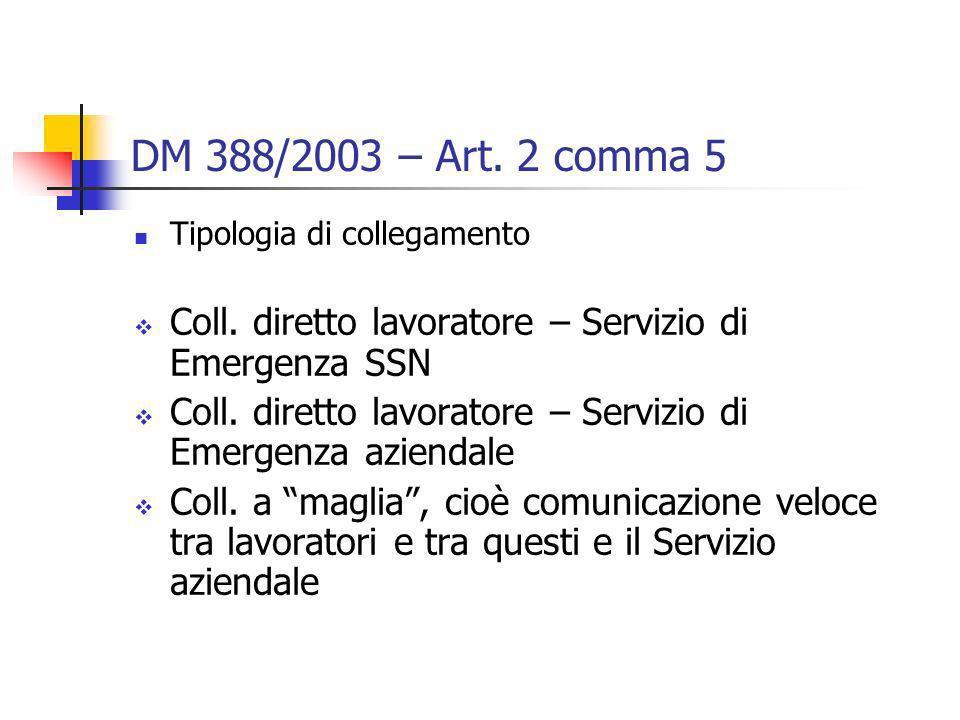 DM 388/2003 – Art. 2 comma 5 Tipologia di collegamento. Coll. diretto lavoratore – Servizio di Emergenza SSN.