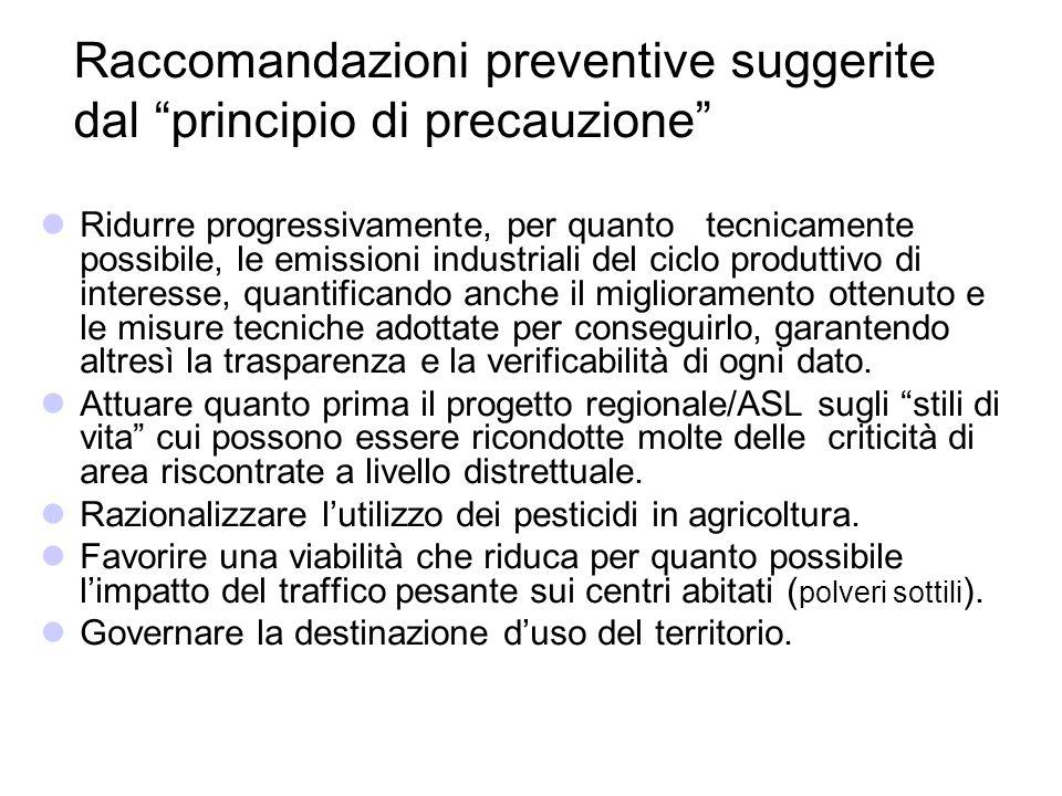 Raccomandazioni preventive suggerite dal principio di precauzione