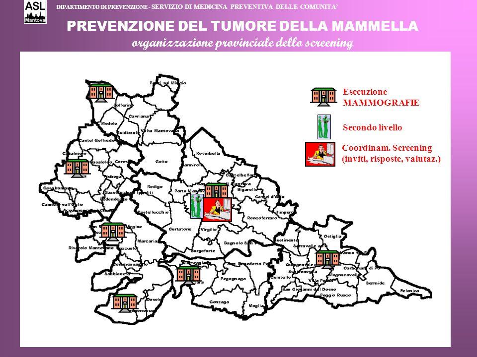 PREVENZIONE DEL TUMORE DELLA MAMMELLA