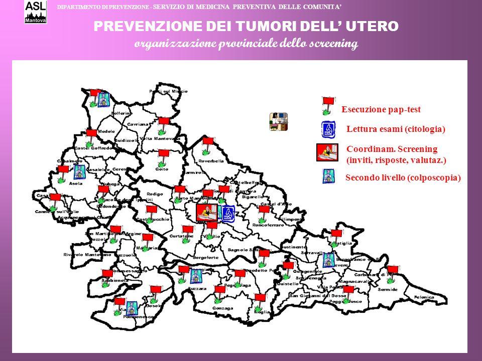PREVENZIONE DEI TUMORI DELL' UTERO