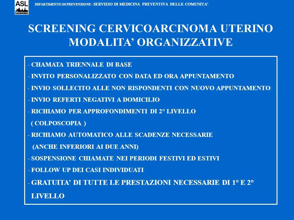 SCREENING CERVICOARCINOMA UTERINO MODALITA' ORGANIZZATIVE