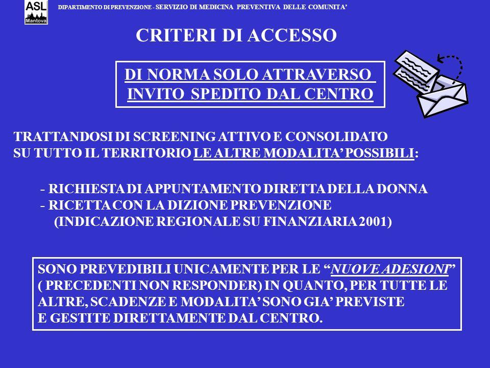 DI NORMA SOLO ATTRAVERSO INVITO SPEDITO DAL CENTRO