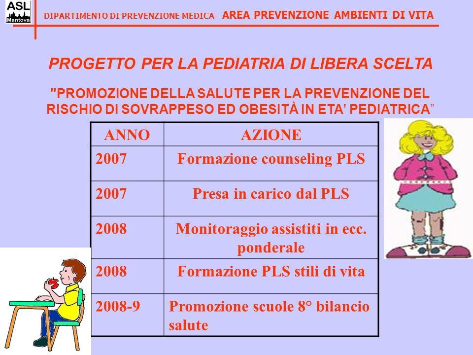 PROGETTO PER LA PEDIATRIA DI LIBERA SCELTA ANNO AZIONE 2007