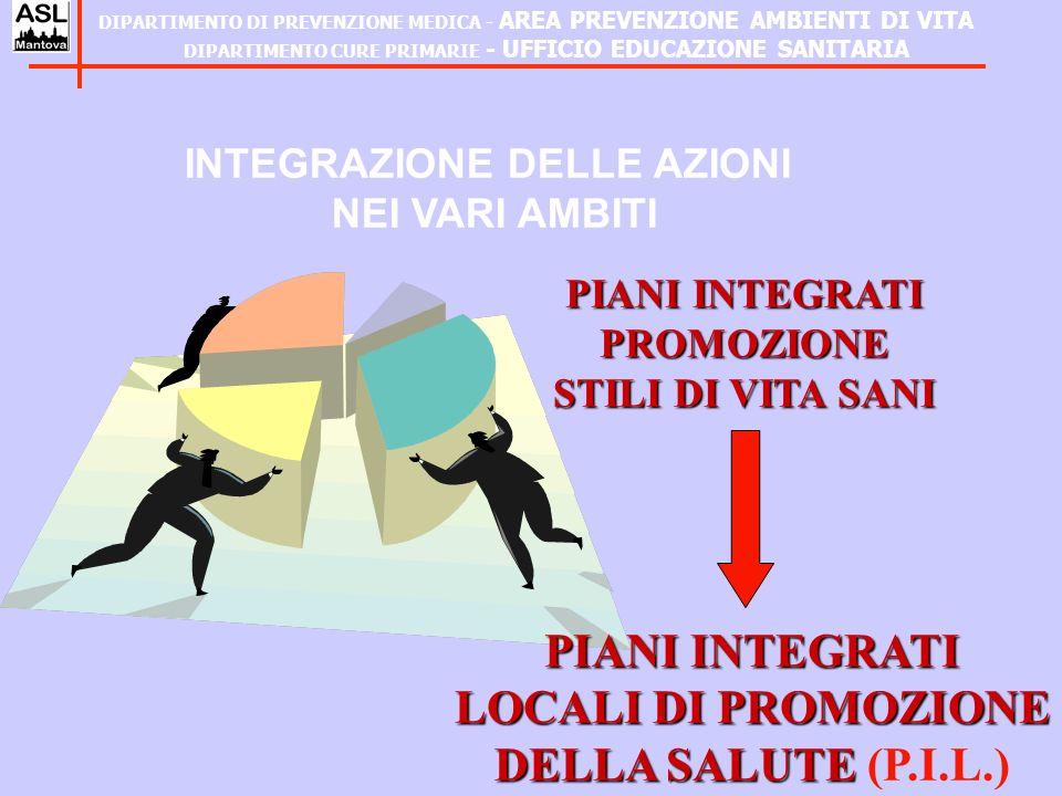 PIANI INTEGRATI LOCALI DI PROMOZIONE DELLA SALUTE (P.I.L.)