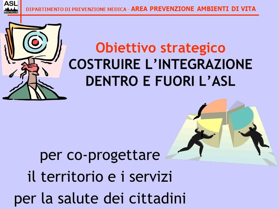 Obiettivo strategico COSTRUIRE L'INTEGRAZIONE DENTRO E FUORI L'ASL