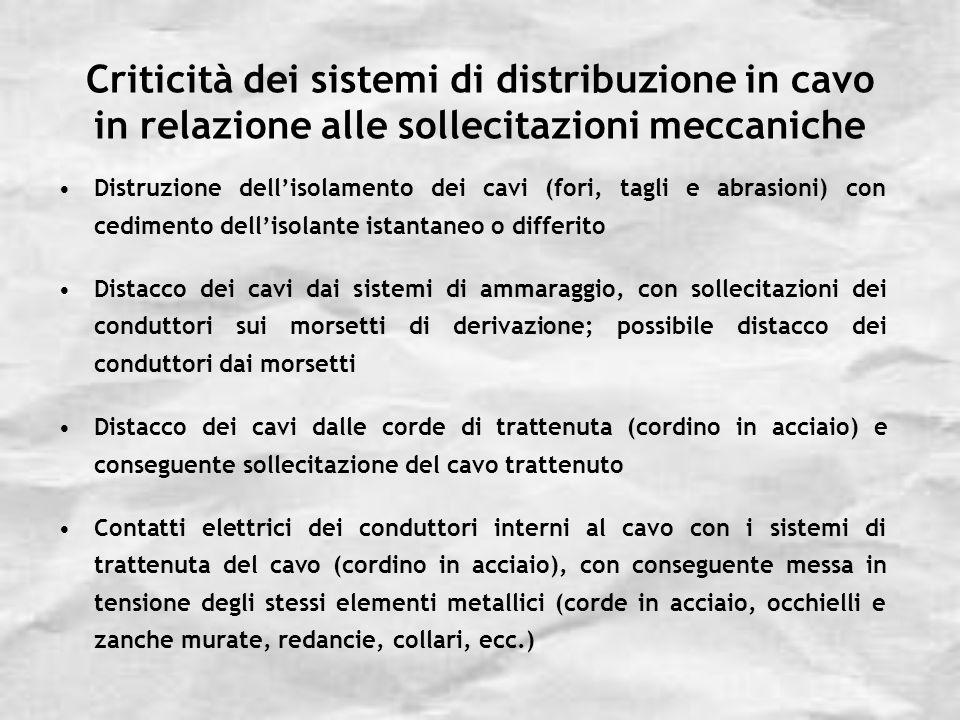 Criticità dei sistemi di distribuzione in cavo in relazione alle sollecitazioni meccaniche