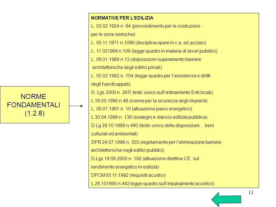 NORME FONDAMENTALI (1.2.8) 11 NORMATIVE PER L'EDILIZIA