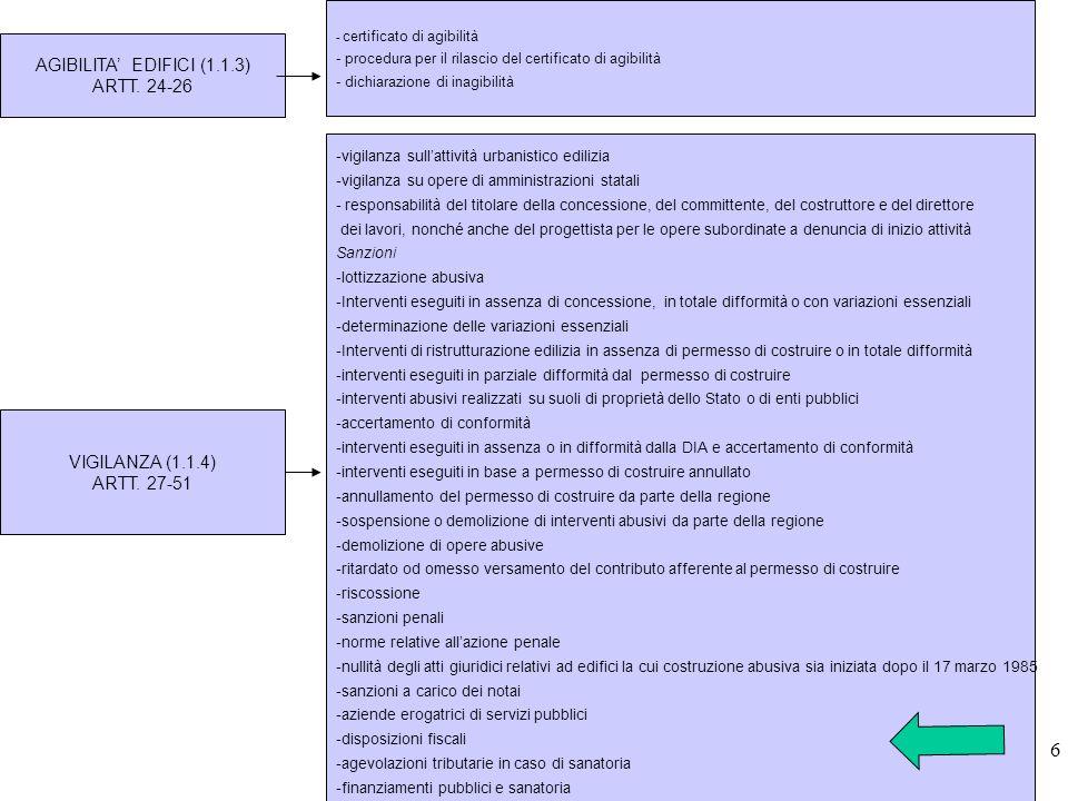 6 AGIBILITA' EDIFICI (1.1.3) ARTT. 24-26 VIGILANZA (1.1.4) ARTT. 27-51