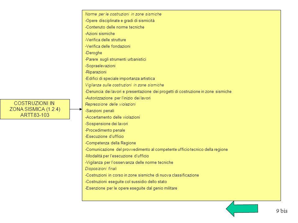 9 bis COSTRUZIONI IN ZONA SISMICA (1.2.4) ARTT.83-103