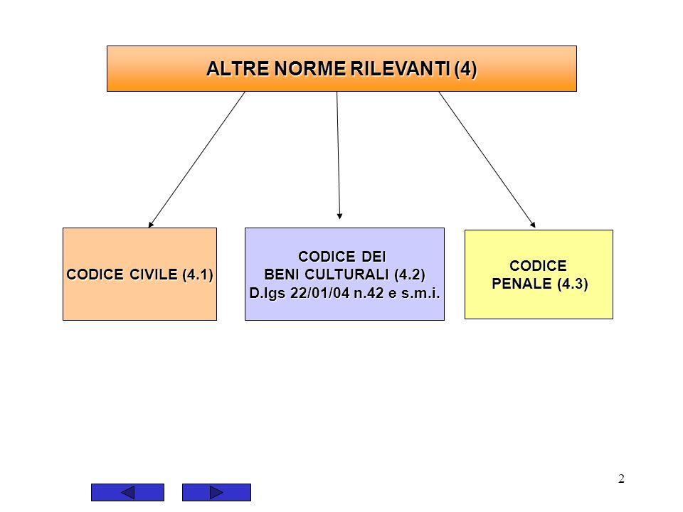 ALTRE NORME RILEVANTI (4)