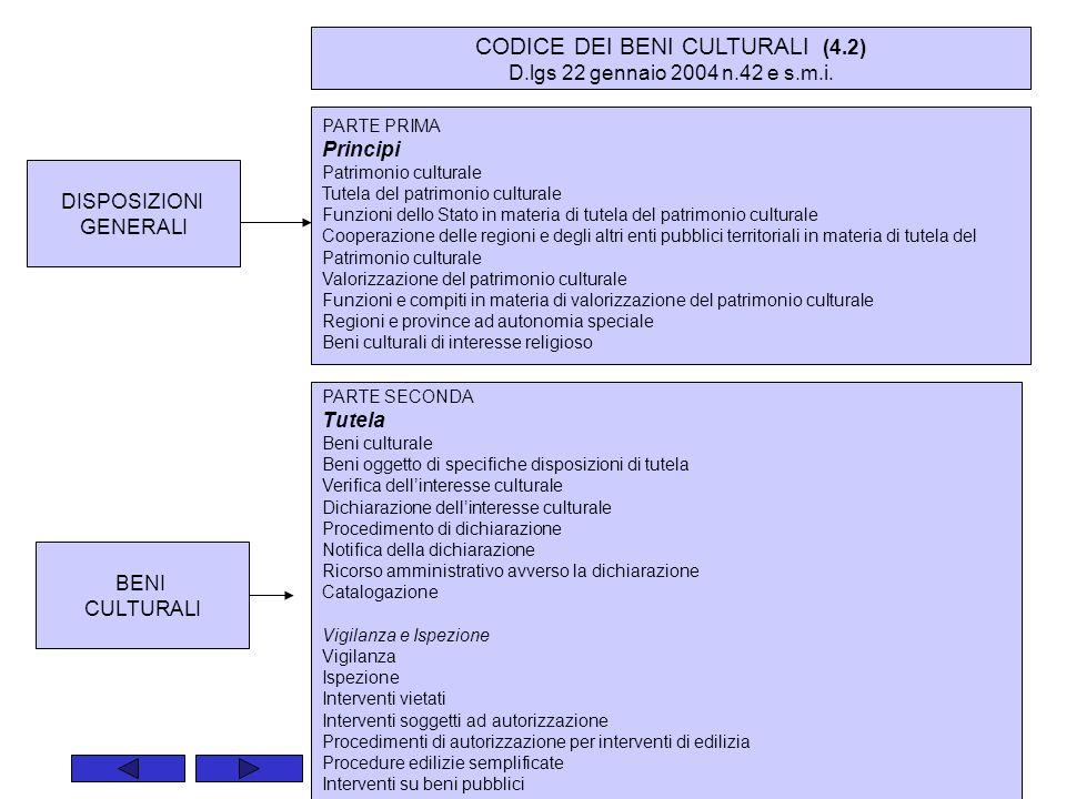 CODICE DEI BENI CULTURALI (4.2)