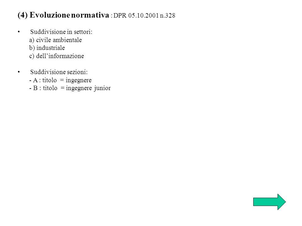 (4) Evoluzione normativa : DPR 05.10.2001 n.328
