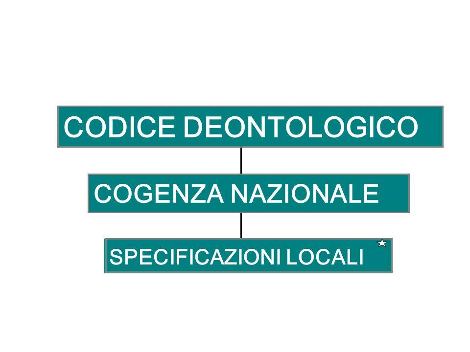 CODICE DEONTOLOGICO COGENZA NAZIONALE SPECIFICAZIONI LOCALI