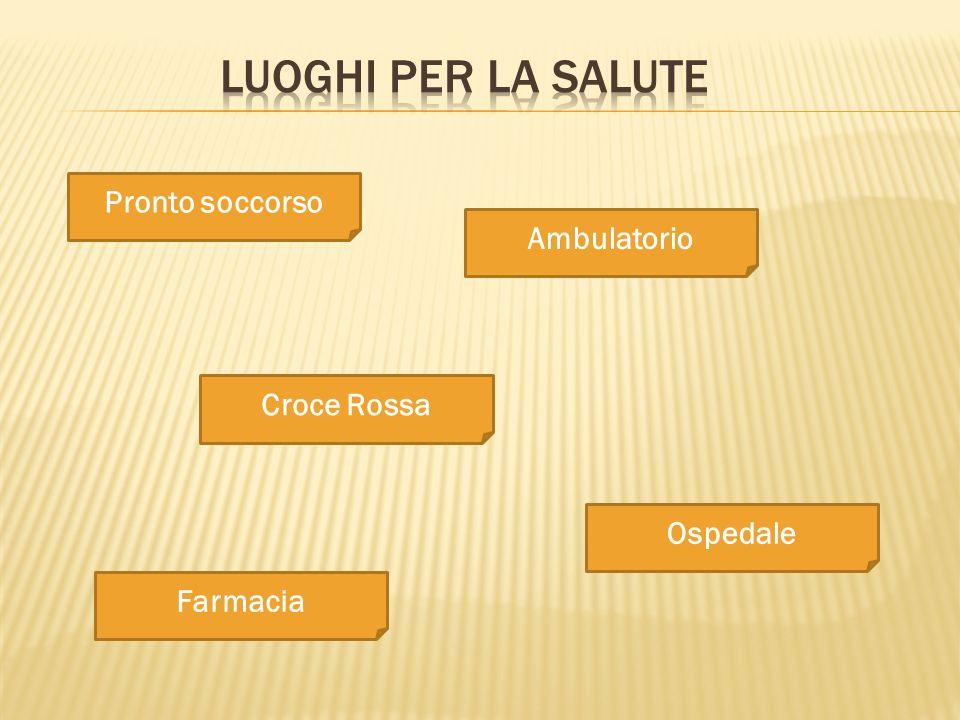 LUOGHI PER LA SALUTE Pronto soccorso Ambulatorio Croce Rossa Ospedale