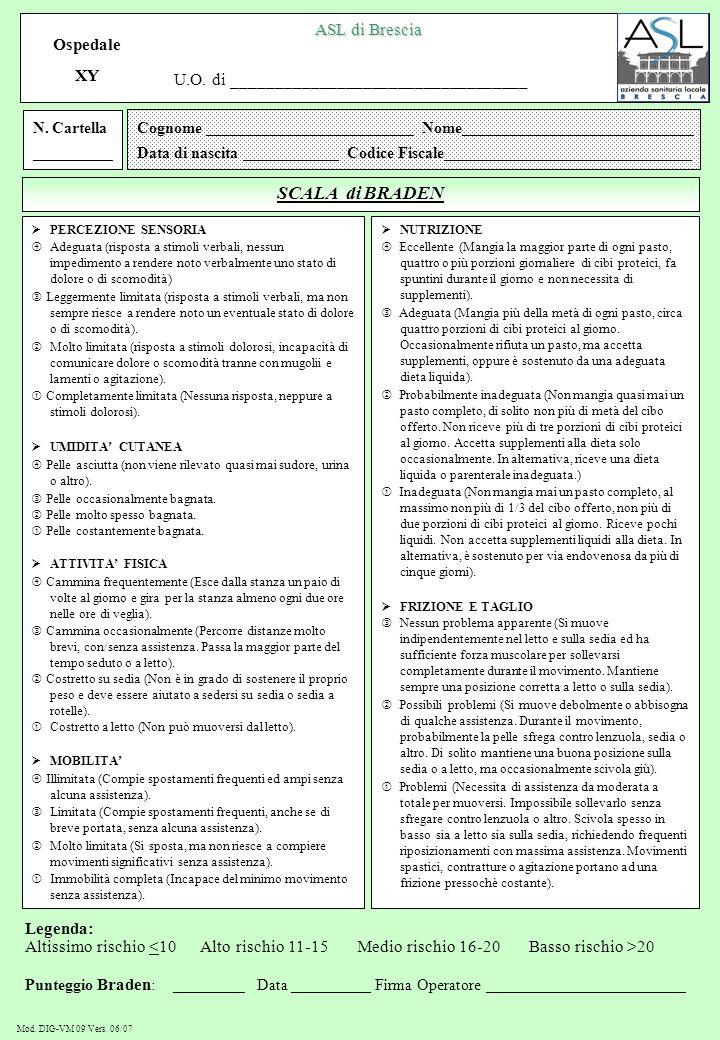 SCALA di BRADEN ASL di Brescia Ospedale