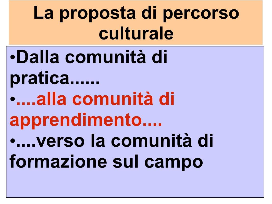 La proposta di percorso culturale
