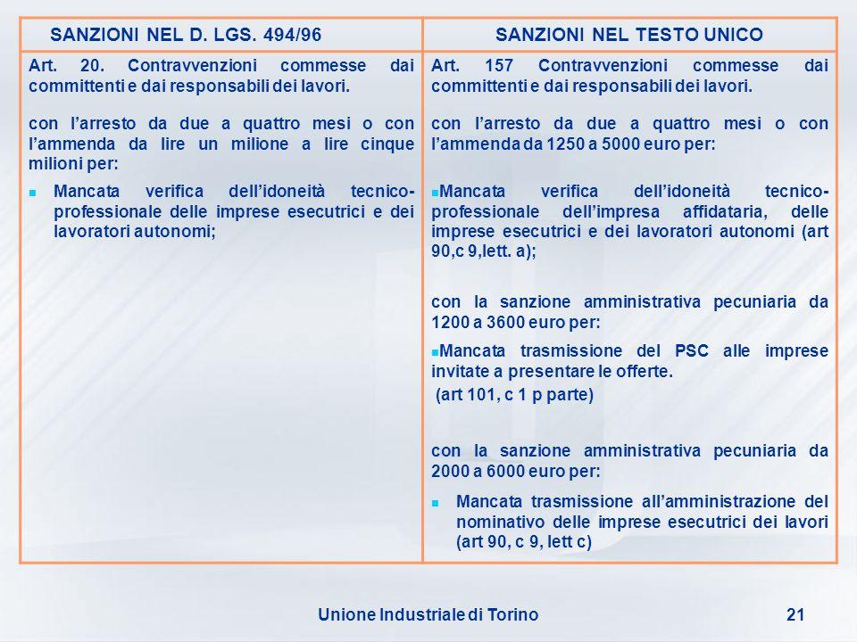 SANZIONI NEL TESTO UNICO Unione Industriale di Torino