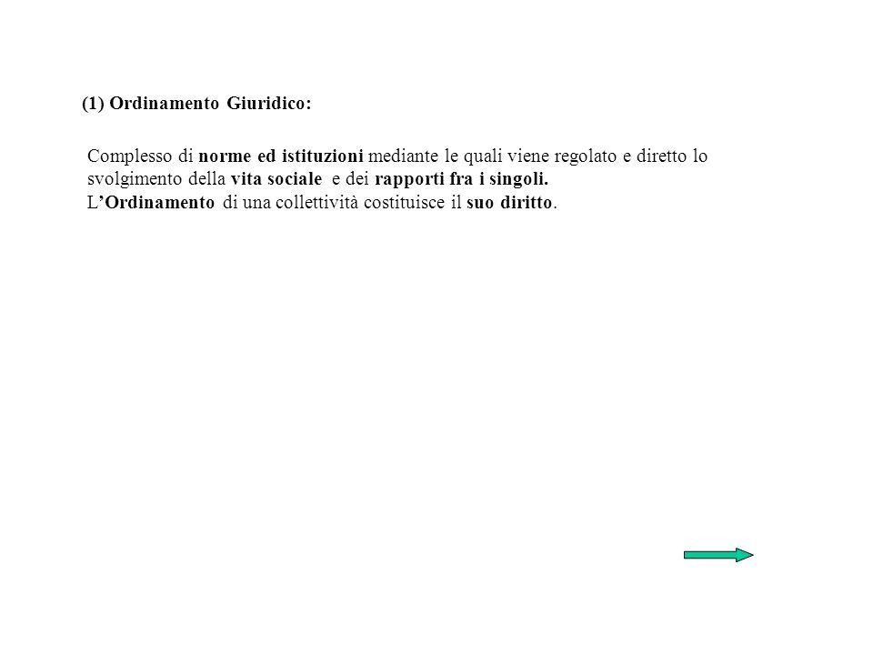 (1) Ordinamento Giuridico: