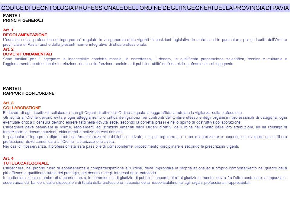 PARTE I. PRINCIPI GENERALI. Art. 1. REGOLAMENTAZIONE.