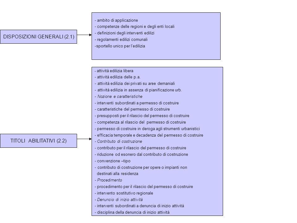 DISPOSIZIONI GENERALI (2.1)