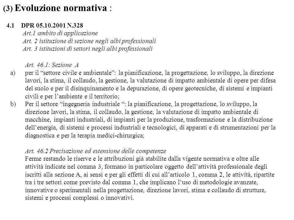 (3) Evoluzione normativa :