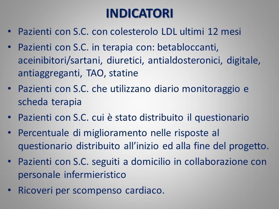 INDICATORI Pazienti con S.C. con colesterolo LDL ultimi 12 mesi