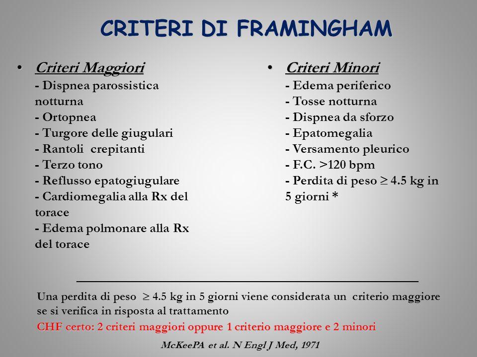 CRITERI DI FRAMINGHAM