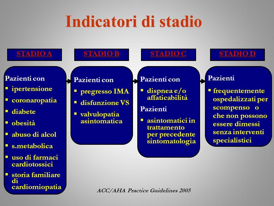 Indicatori di stadio STADIO A STADIO B STADIO C STADIO D Pazienti