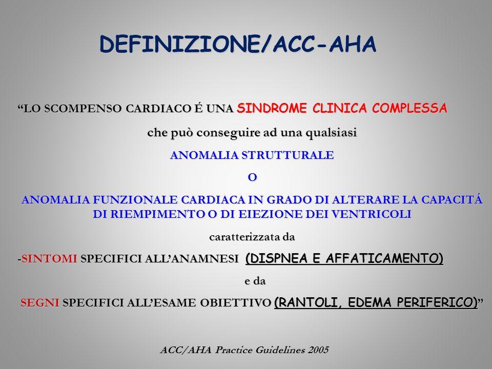 che può conseguire ad una qualsiasi ACC/AHA Practice Guidelines 2005