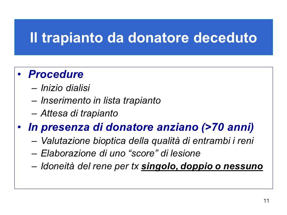 Il trapianto da donatore deceduto