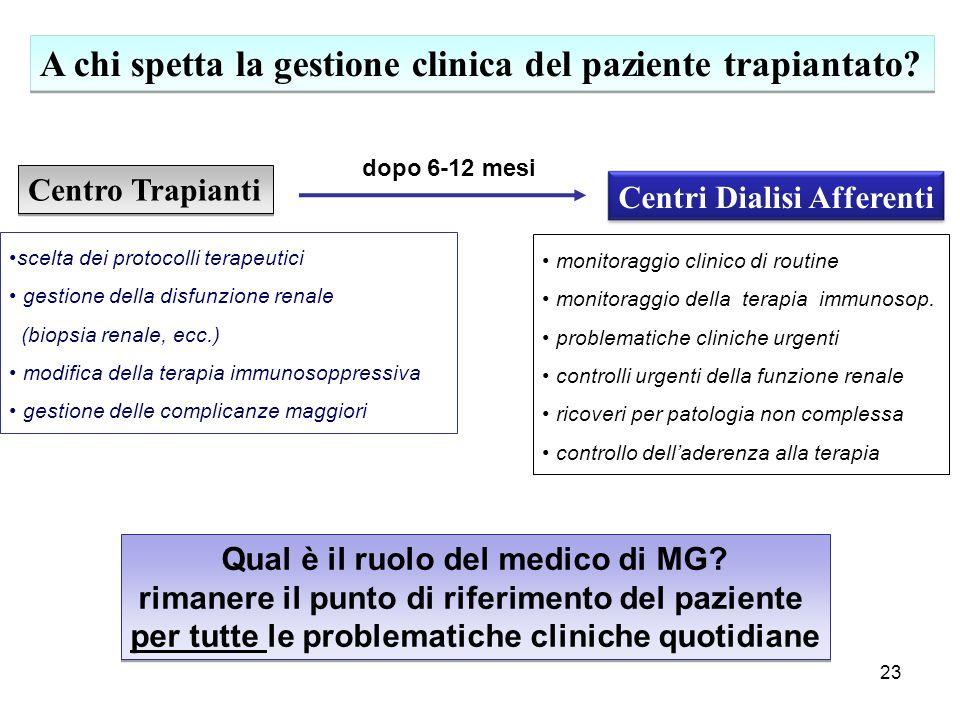 A chi spetta la gestione clinica del paziente trapiantato