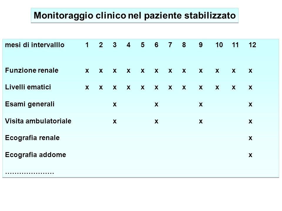 Monitoraggio clinico nel paziente stabilizzato