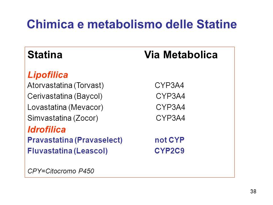 Chimica e metabolismo delle Statine
