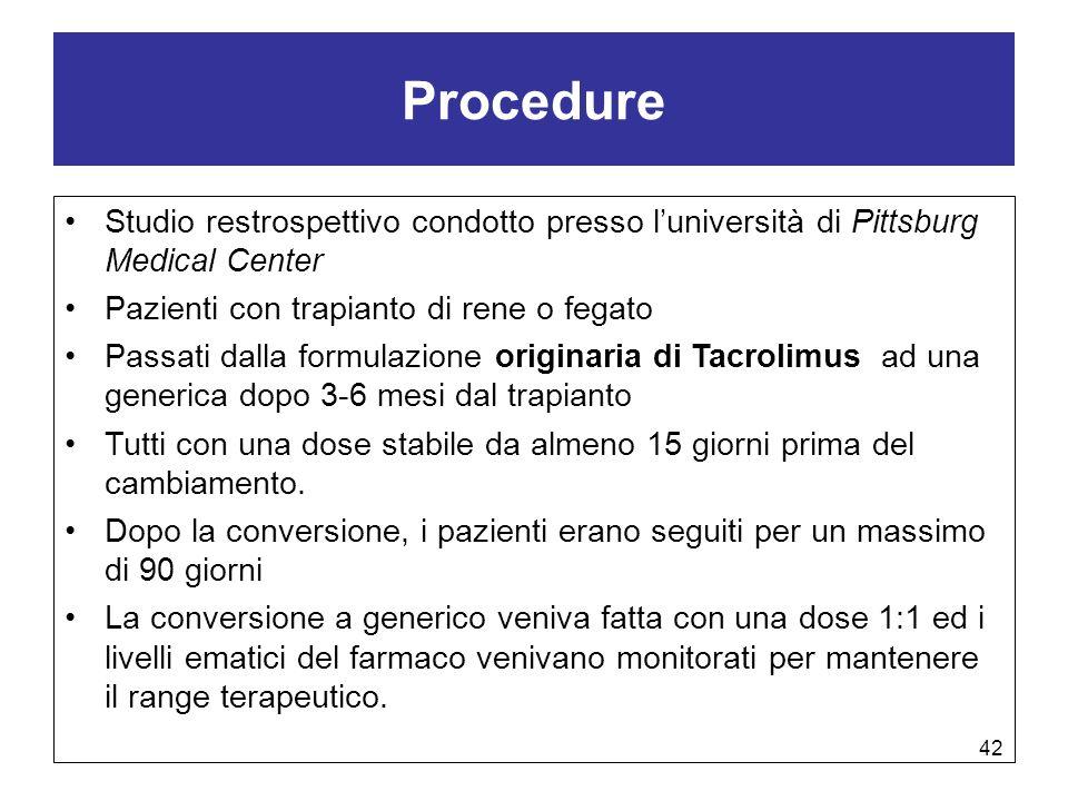 ProcedureStudio restrospettivo condotto presso l'università di Pittsburg Medical Center. Pazienti con trapianto di rene o fegato.