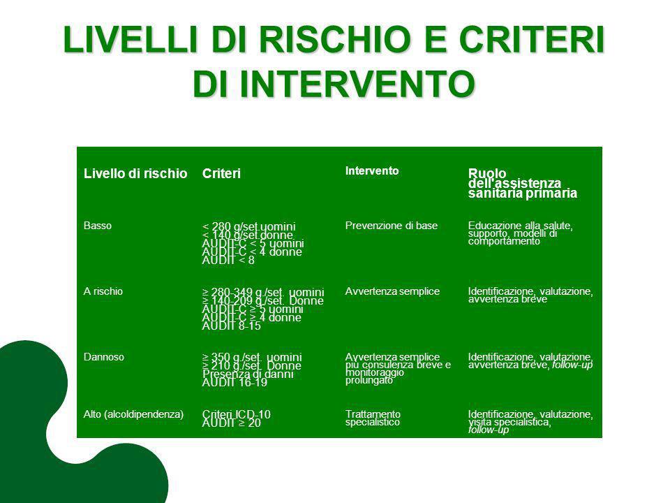 LIVELLI DI RISCHIO E CRITERI DI INTERVENTO