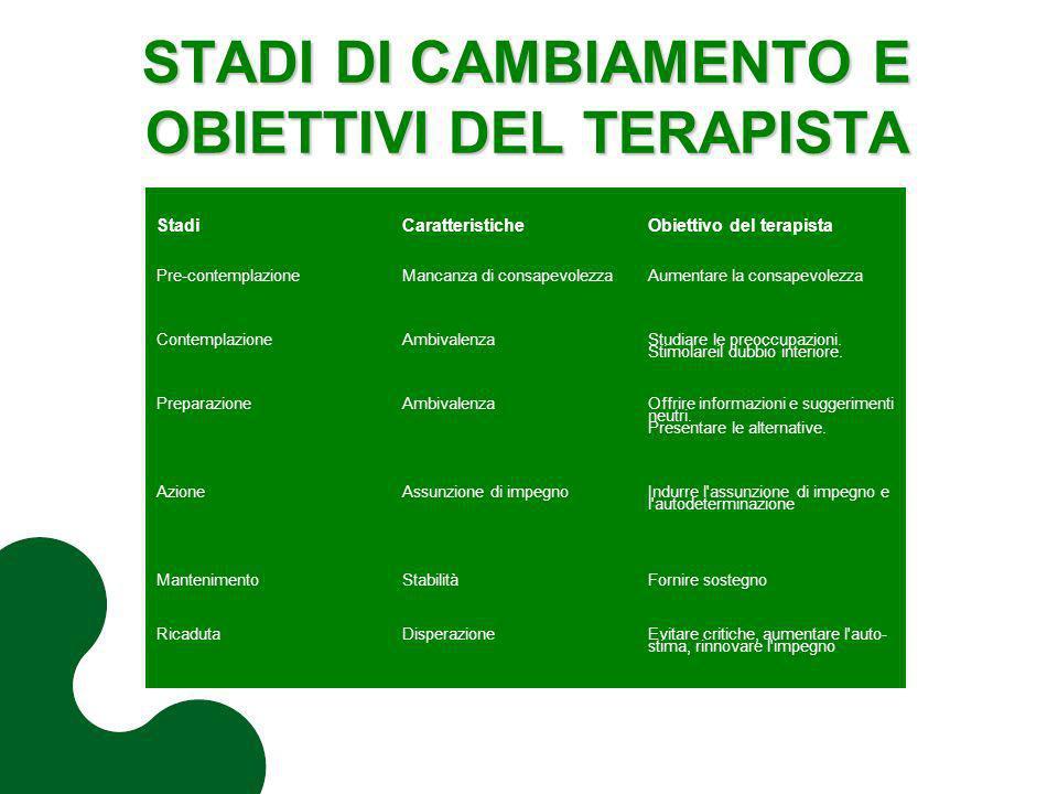 STADI DI CAMBIAMENTO E OBIETTIVI DEL TERAPISTA