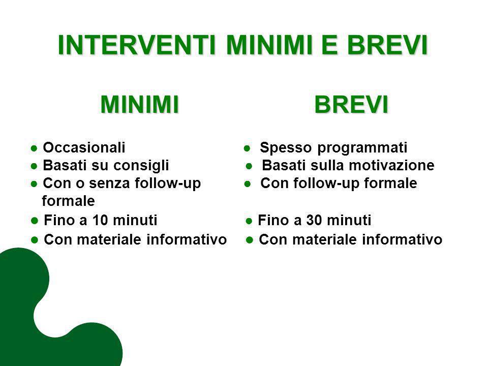 INTERVENTI MINIMI E BREVI