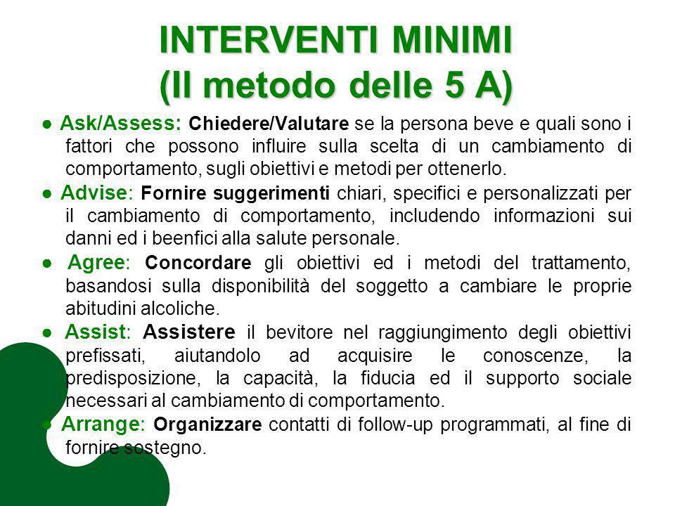 INTERVENTI MINIMI (Il metodo delle 5 A)