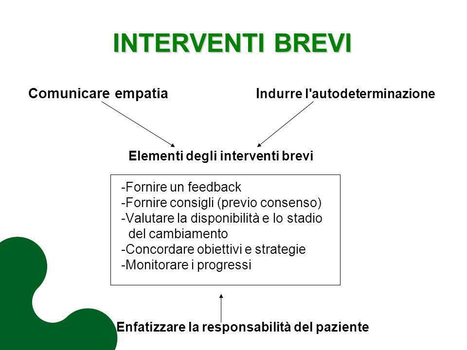 INTERVENTI BREVI Comunicare empatia Indurre l autodeterminazione