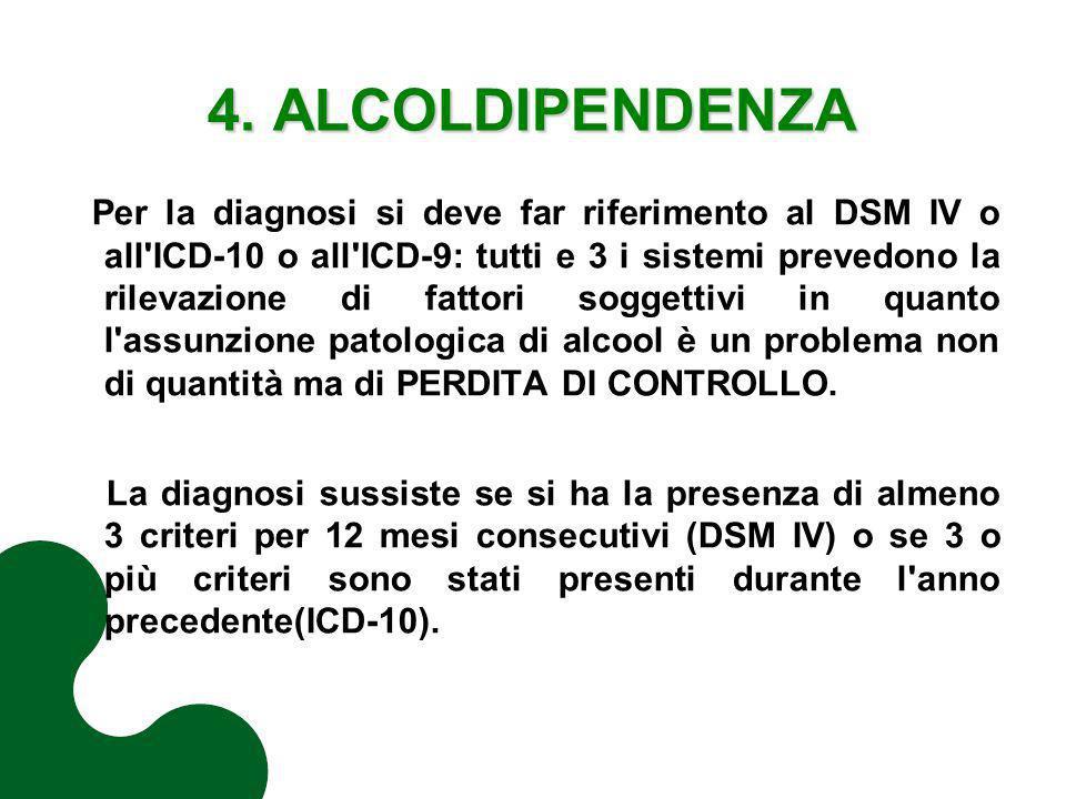 4. ALCOLDIPENDENZA